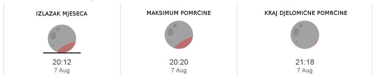 U ponedjeljak 07.08.2017. vidljiva djelomična pomrčina Mjeseca