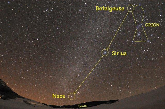 Mali Lošinj - Kako je na divovskoj zvijezdi Naos otkriven ionizirani helij