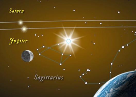 Ne propustite veliki zagrljaj Jupietera i Saturna 21. prosinca